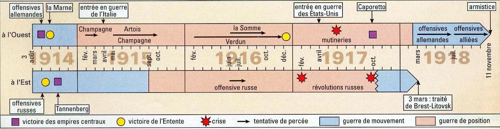 http://objectifbrevet.free.fr/histoire/images/img_h_008.jpg